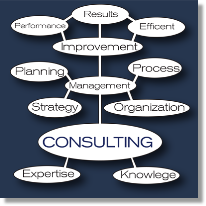 Consultingchart